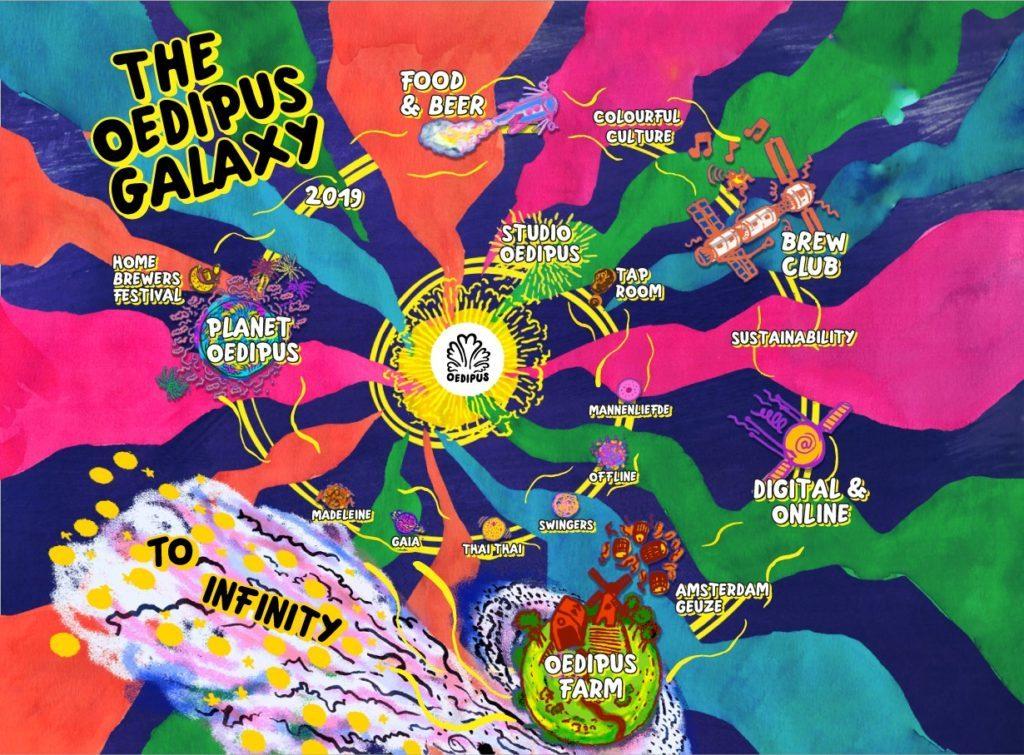 <p>Oedipus Galaxy</p>